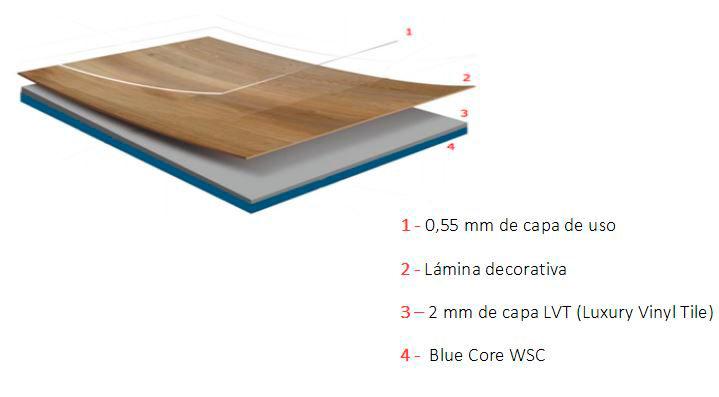 FAUS Blue Evolution detalle sección arquitecturayempresa