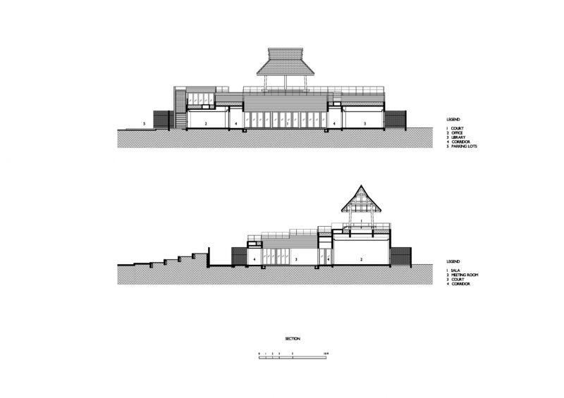arquitectura_ASA-Lanna_sec