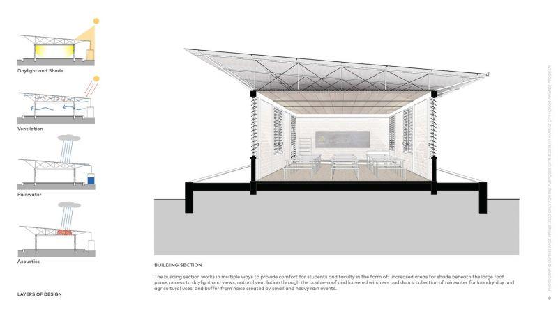 arquitectura_Asilong_diseño