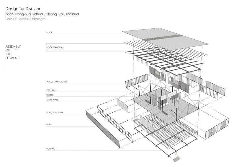 arquitectura_baan_nong_bua_junsekino_5.jpg