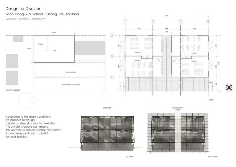 arquitectura_baan_nong_bua_junsekino_6.jpg