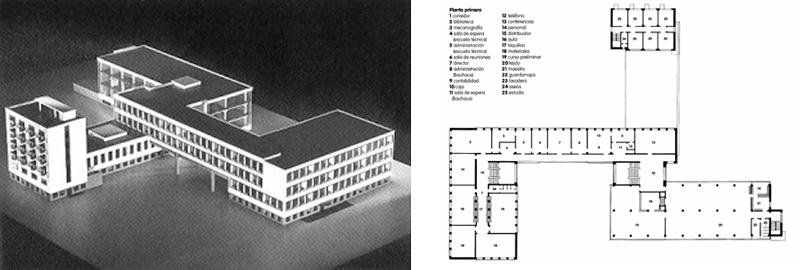 Dulces sue os dormir en la bauhaus arquitectura for Plantas de colegios arquitectura