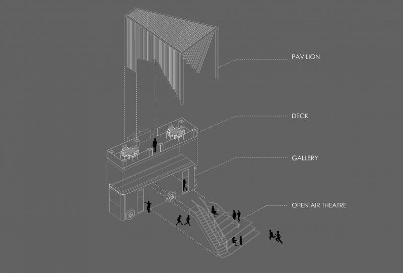 arquitectura_bavilion_composición