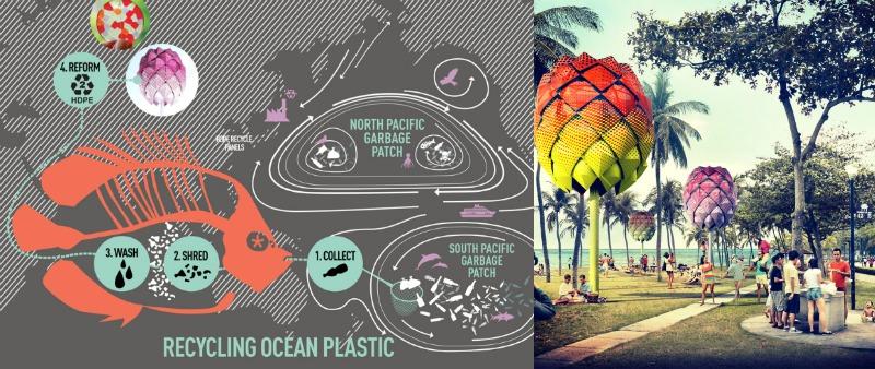 arquitectura, arquitecto, bioarquitectura, ecológico, sostenible, sostenibilidad, reciclado, reciclable, reciclar, plástico, cabaña, playa, energía solar, células fotovoltaicas, Spark Architects, Singapur, Beach Hut