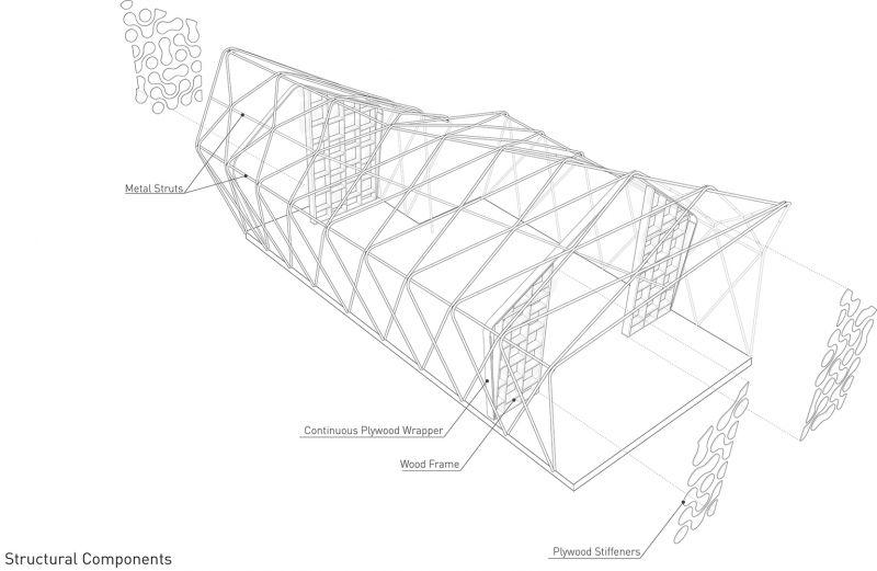 arquitectura_Bihome_estructura