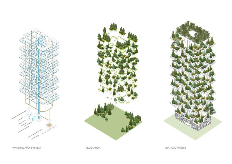 stefano boeri bosque vertical en nanjing china esquema