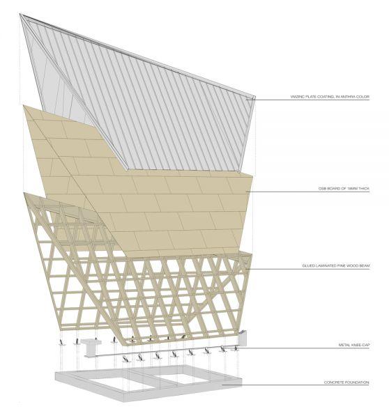 arquitectura_capilla nuestra señora de Fátima_composición