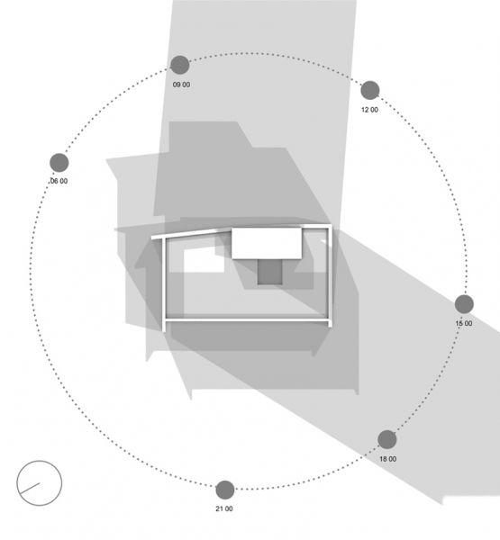 Arquitectura_Casa para Peter Krasilnikoff_ ubicacion solar