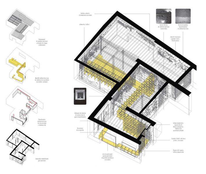 arquitectura ciclo de entrevistas de arquitectura y empresa CUAC arquitectura san jeronimo 17 axonometria