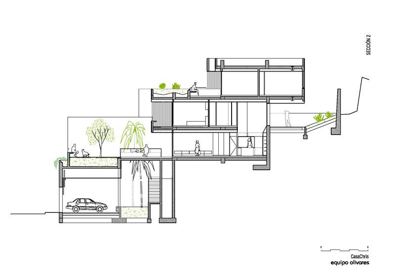 equipo olivares casachris ciclo entrevistas arquitecturayempresa seccion