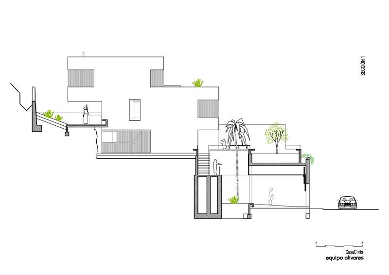 equipo olivares casachris ciclo entrevistas arquitecturayempresa seccion alzado