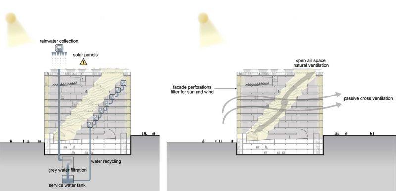 ciclo de entrevistas exclusicas de arquitecturayempresa xavier vilalta arquitectura lideta mercato seccion
