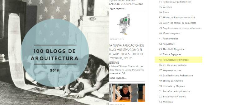 arquitectura, arquitecto, diseño, design, diseñador, blog, on-line, web, internet, blogger, artículos especializados, clasificación, lo mejor del 2016, Blog de Stepien y Barno, Arquitectura y Empresa
