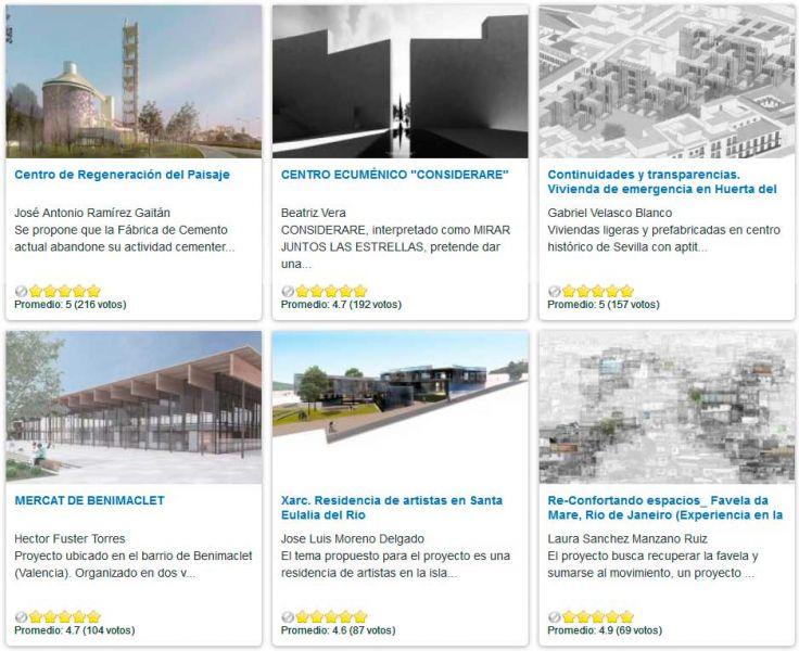 ranking III edicion concurso PFC arquitecturayempresa
