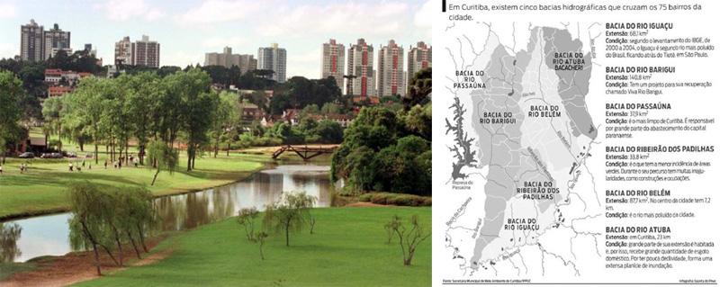Vista de uno de los cauces de Curitiba