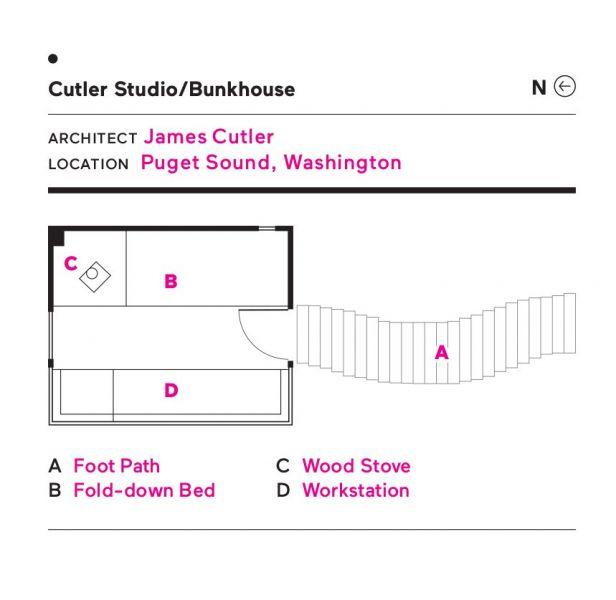 arquitectura_cutler anderson_usos