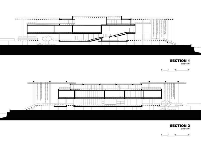 arquitectura Perez Art Museum  Miami, Estados Unidos Arquitectonica & Herzog & de Meuron seccion