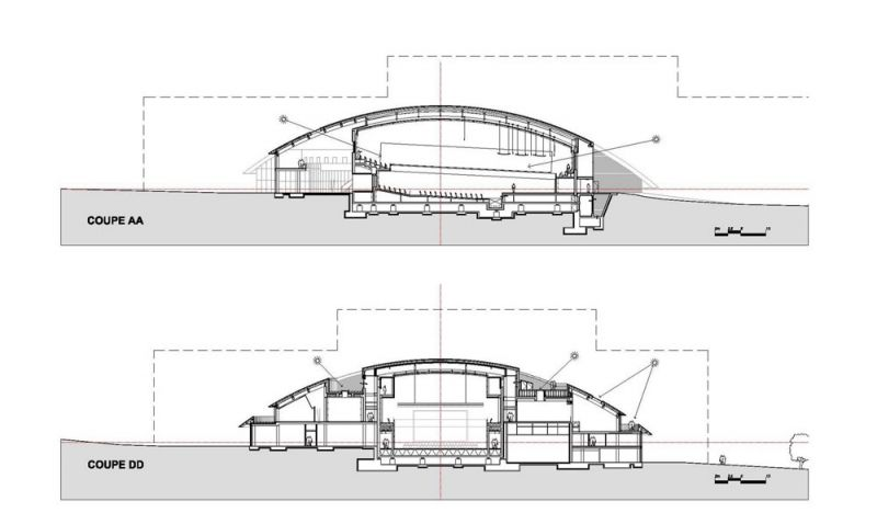 arquitectura Le Rosey Carnal Hall  Rolle, Suiza Bernard Tschumi Architects seccion