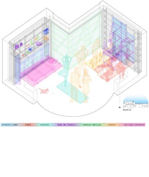 arquitectura elii_susaloon esquema