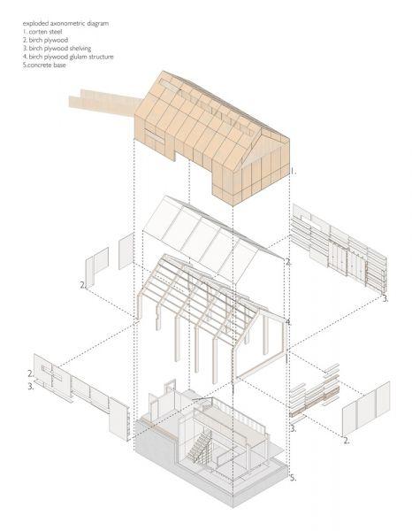 arquitectura_estudio fallahogey_esquema material