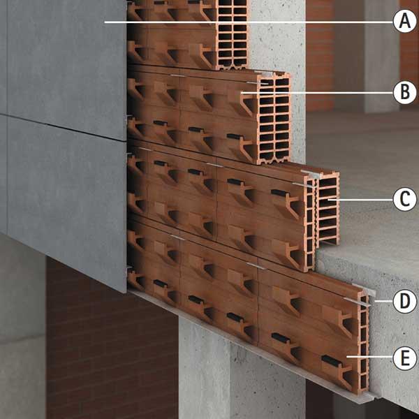 arquitectura_fachada ventilada sierravent_puesta en obra