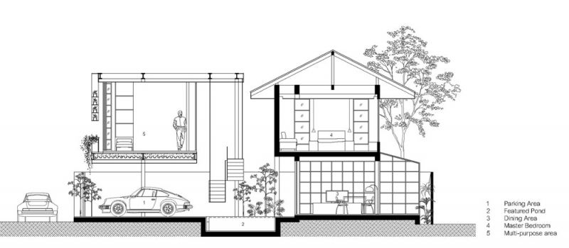 arquitectura flower cage house anonym seccion
