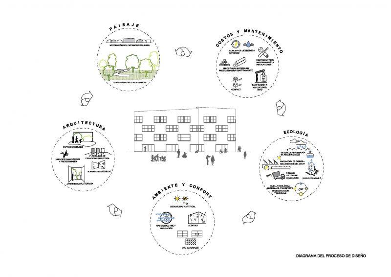 arquitectura fwg architects odmer centro medico esquema