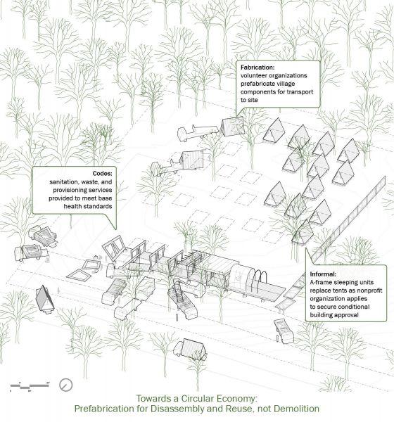 arquitectura_homeless village_esquema DESMONTAJE