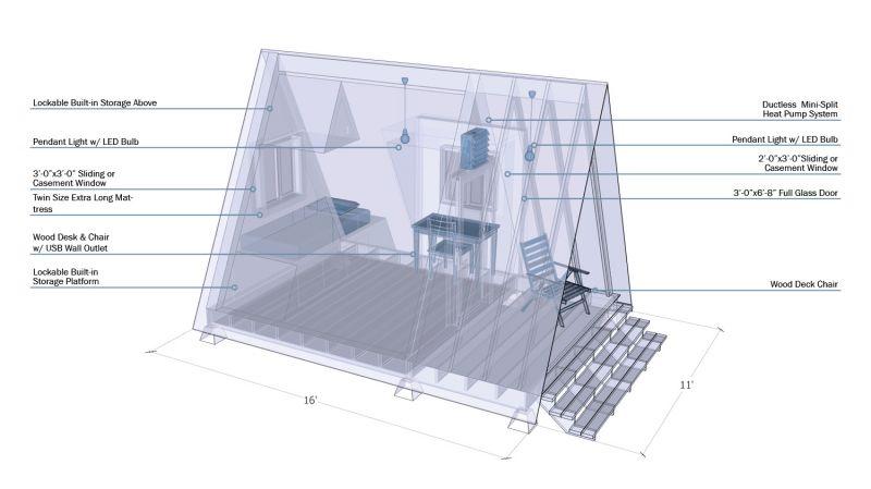 arquitectura_homeless village_esquema cabaña