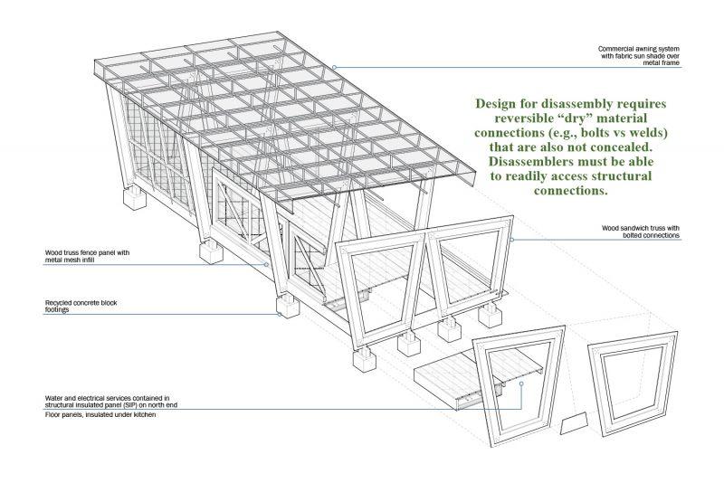 arquitectura_homeless village_prefab