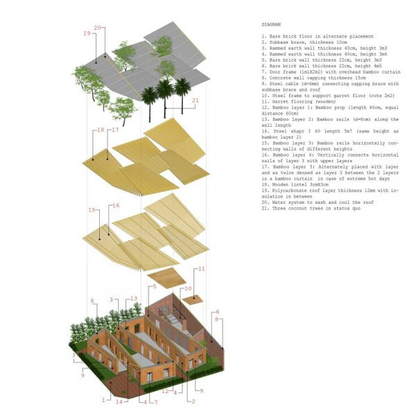 arquitectura H&P Archictects BE Friendly Space extrusion