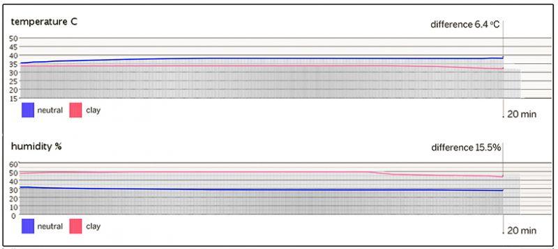 arquitectura_hydroceramics_resultados
