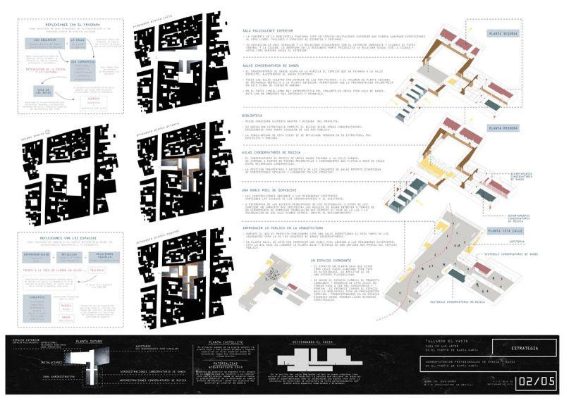 Tallando el vacio Angélica Juan Muñoz 2º premio III edicion concurso pfc arquitecturayempresa panel 2