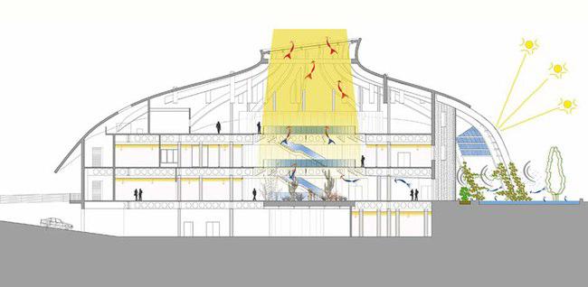 arquitecturayempresa Kerakoll Greenlab seccion
