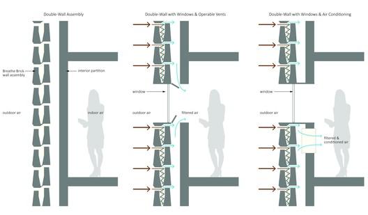 arquitectura_ladrillos reducen contaminación_fachada
