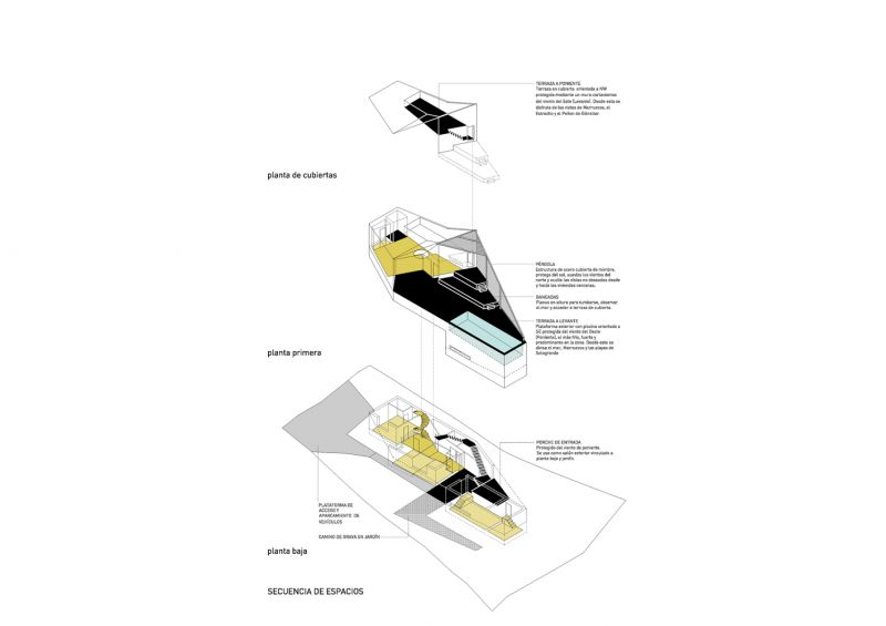 arquitectura_Luis Muñoz_casa de los vientos_idea
