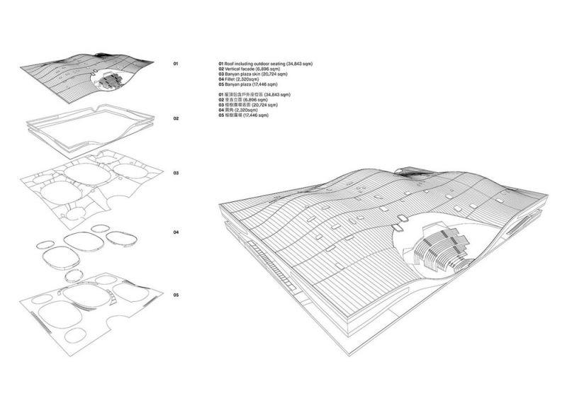 arquitectura mecanoo centro nacional arte kaohsiung esquema