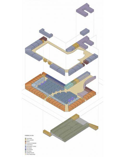 Arquitectura_mercado-municipal-temuco-rehabilitacio_zonas