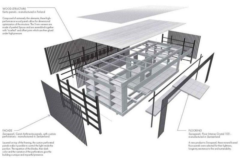 arquitectura_montalba architects pavilion_composición stra