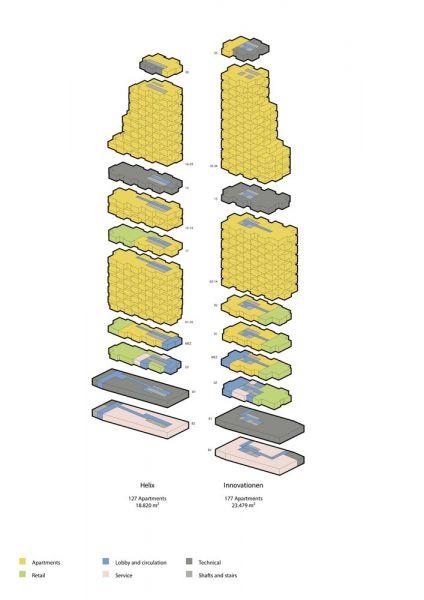 arquitectura Norra Tornen OMA Reiner de Graaf Torre Innovationen grafico