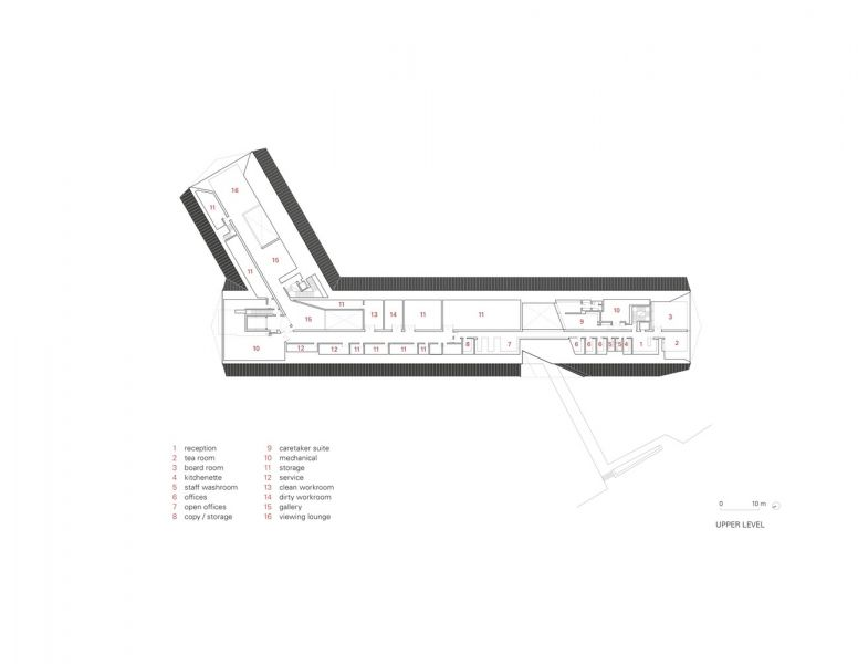arquitectura_PA_AAM_P2