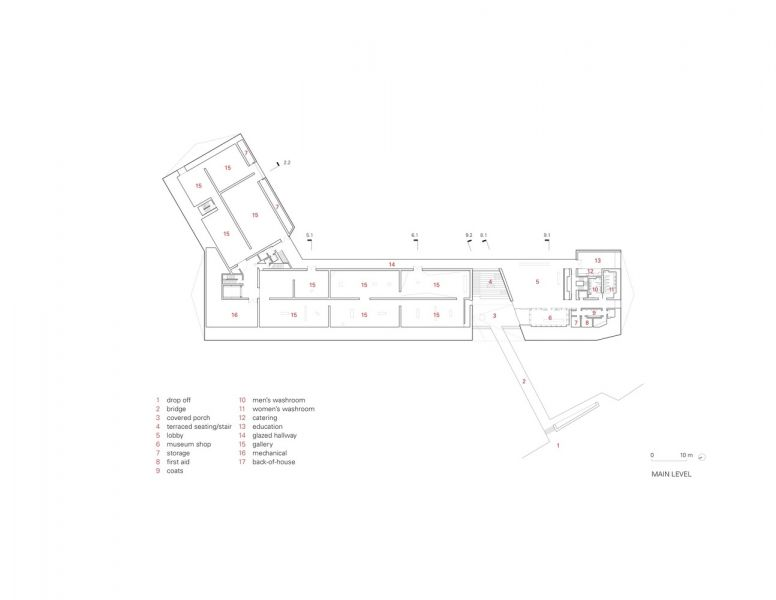arquitectura_PA_AAM_P principal
