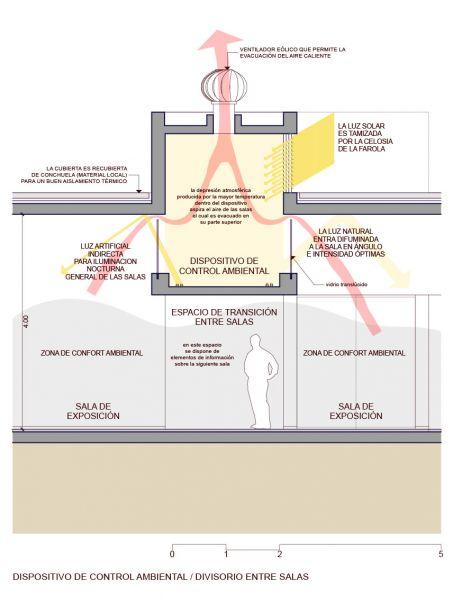 arquitectura_paracas museum_climatismo