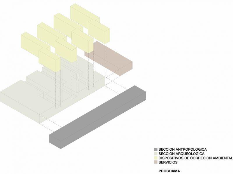 arquitectura_paracas museum_usos