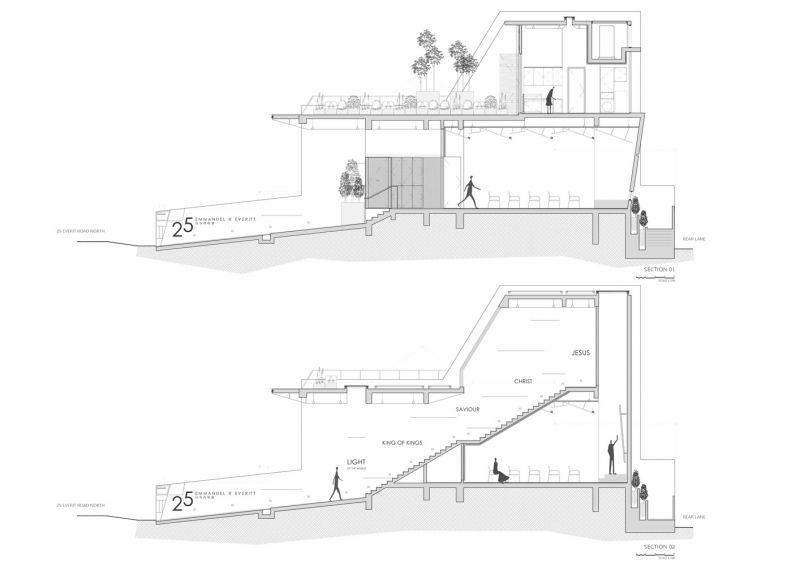 arquitectura_Peolple´s Chapel_secciones