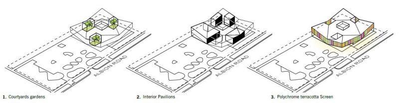 arquitectura_Perkins_Will_Albion_Library_idea