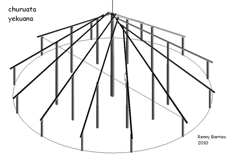 Arquitectura_Orinoquia Lodge _ perspectiva de construcción churata