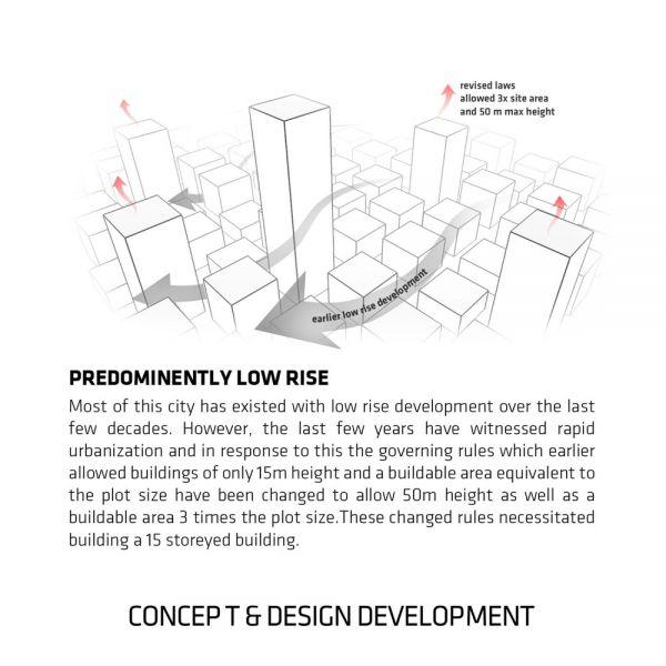arquitectura_Sanjay Puri_acceso