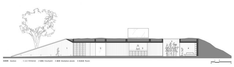 arquitectura_santuario budista_sec long
