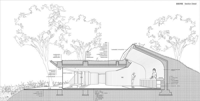arquitectura_santuario budista_sec trans
